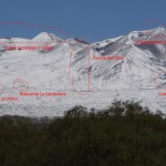 Where we are on Etna?