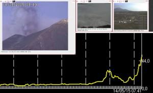 Etna eruption hotel